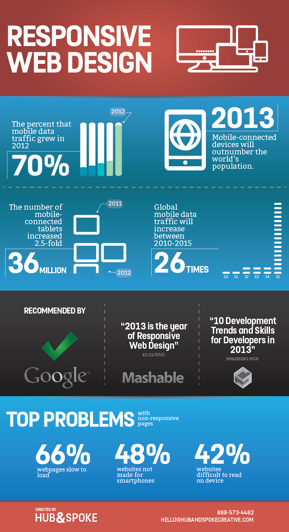 hs_responsive_infographic